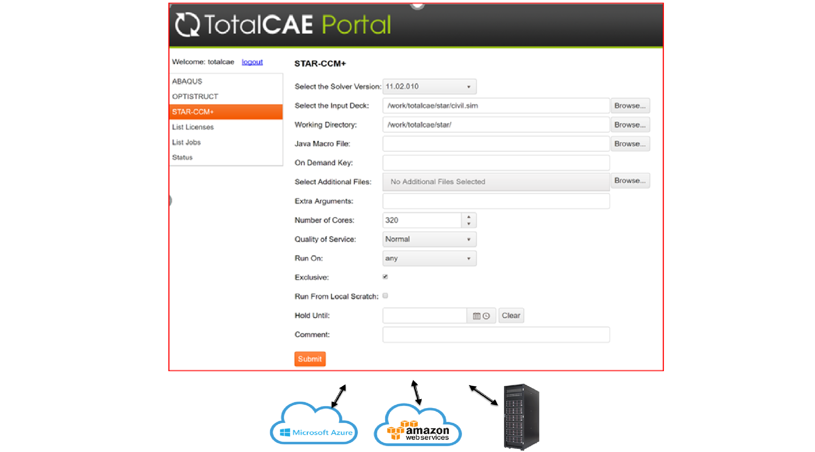 TotalCAE Supports Multiple Public Clouds and On Premise Clouds with a Single Interface