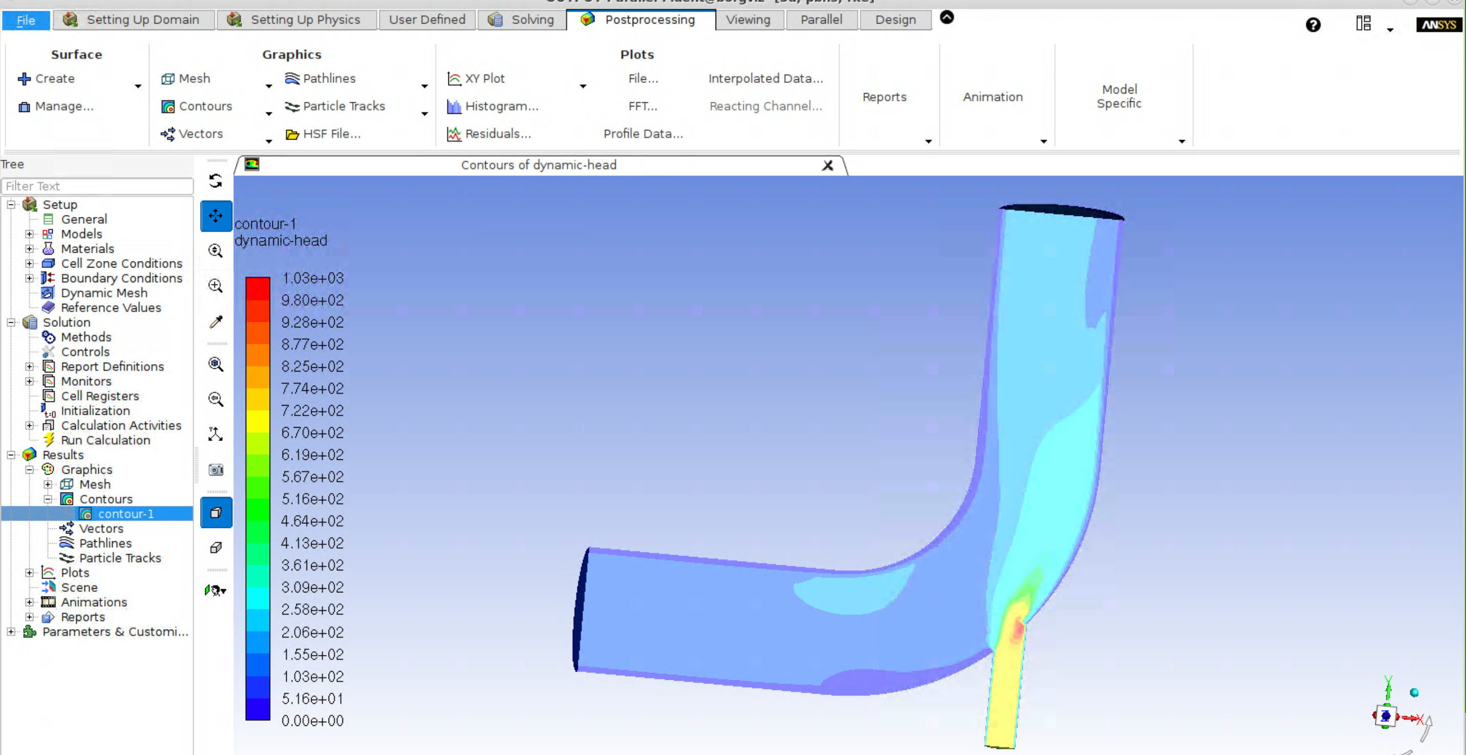 Running ANSYS Fluent on TotalCAE Private and Public Cloud
